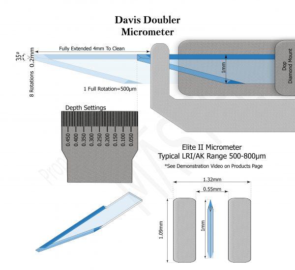 Specialty Model   Diamond Ophthalmic Blades   Davis Doubler Elite II Micrometer