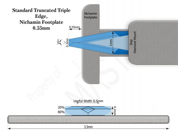 Pre-Set Series | Diamond Ophthalmic Blades | Standard TTE Nichamin Footplate 0.55
