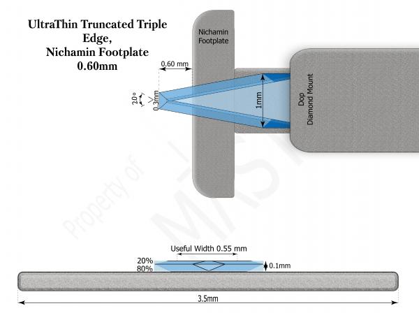 Pre-Set Series   Diamond Ophthalmic Blades   UltraThin TTE Nichamin Footplate 0.60