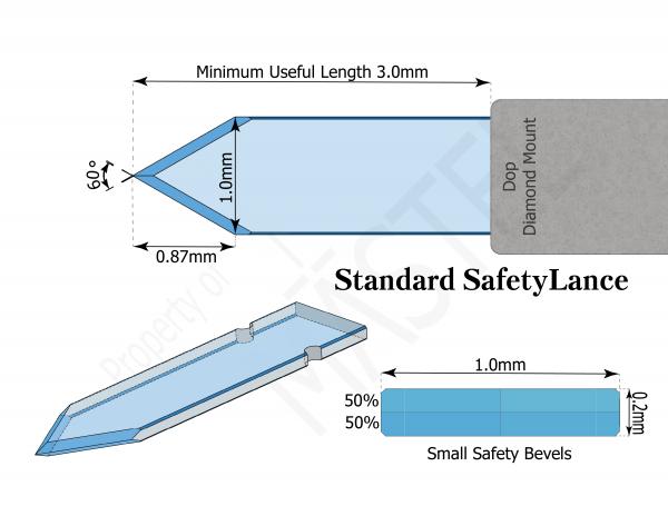 Paracentesis | Diamond Opthalmic | Standard SafetyLance