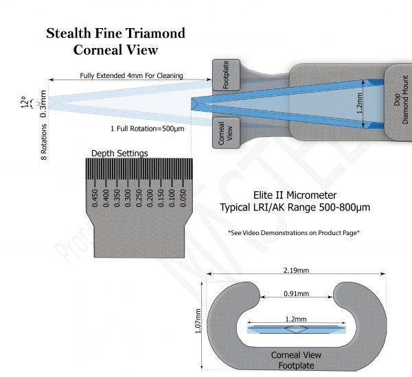 Elite II Micrometer Handle   Diamond Ophthalmic Blades   Stealth Fine Triamond Corneal View