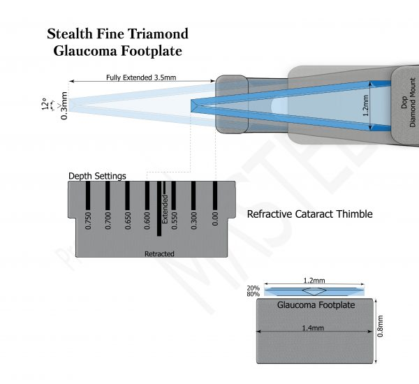 PHD II Step Handles | Diamond Ophthalmic Blades | Stealth Fine Glaucoma RCT