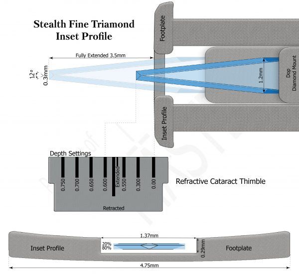 PHD II Step Handles | Diamond Ophthalmic Blades | Stealth Fine Inset Profile RCT