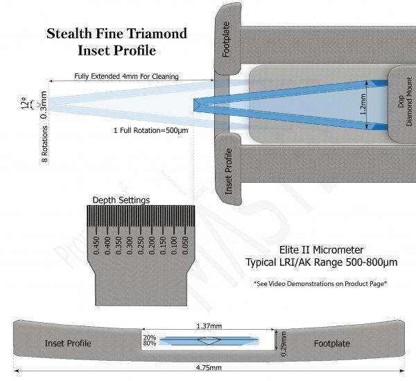 Elite II Micrometer Handle   Diamond Ophthalmic Blades   Stealth Fine Triamond Inset Profile