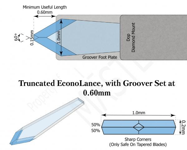 Pre-Set Series   Diamond Ophthalmic Blades   Truncate EconoLance .60
