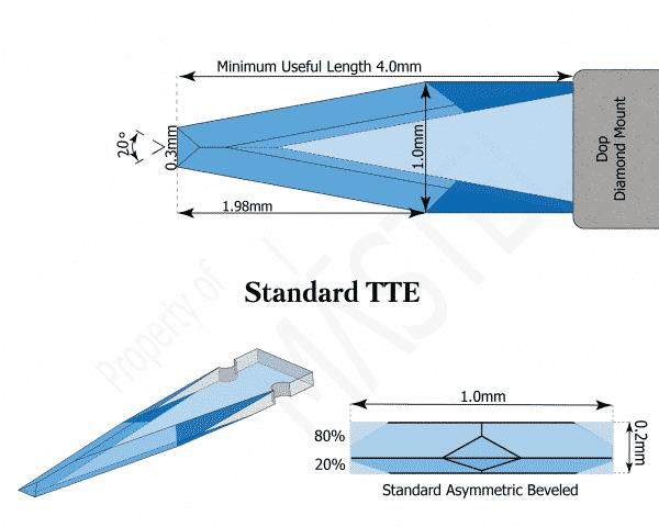 Paracentesis   Diamond Opthalmic Blade   Standard TTE
