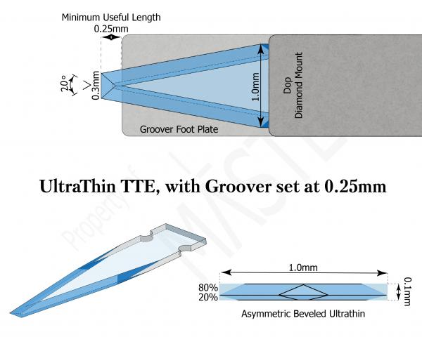 Pre-Set Series | Diamond Ophthalmic Blades | UT TTE 0.25