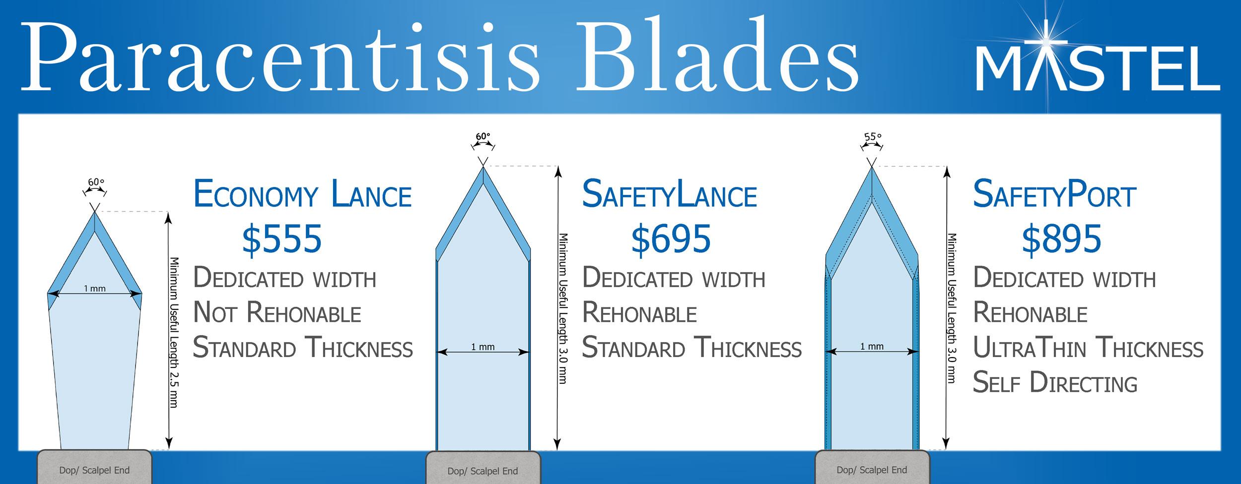 Paracentesis_blades